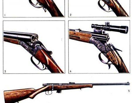 Pribor za shotgun