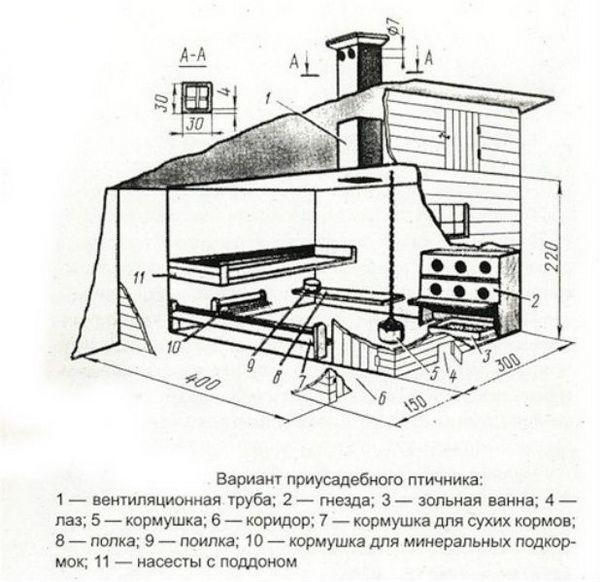 aranjament desen casa mini păsări de curte
