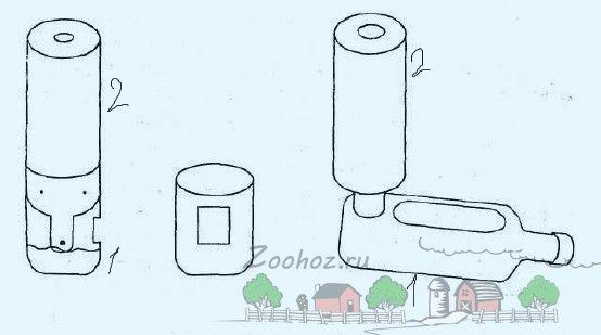 Schéma domáci žľab plastových fliaš