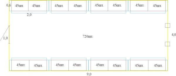Planuri pentru coop de pui de broiler